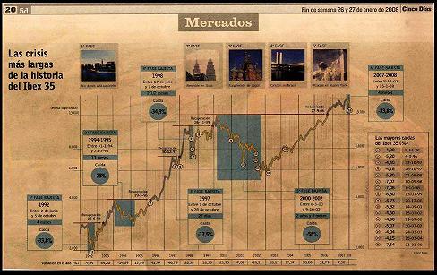 las-crisis-mas-largas-de-la-historia-del-ibex-35peque.jpg