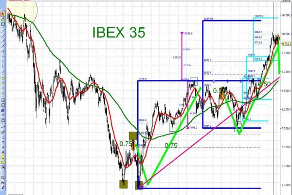 IBEX 4
