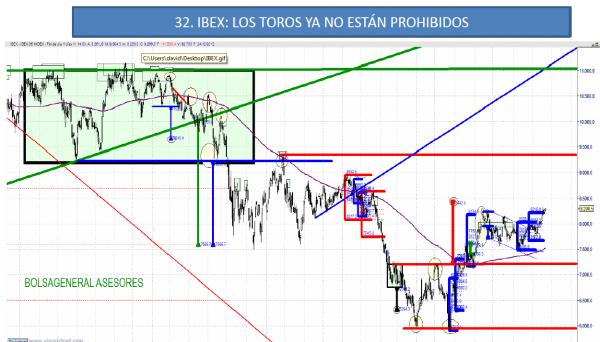 Ibexinforme2012